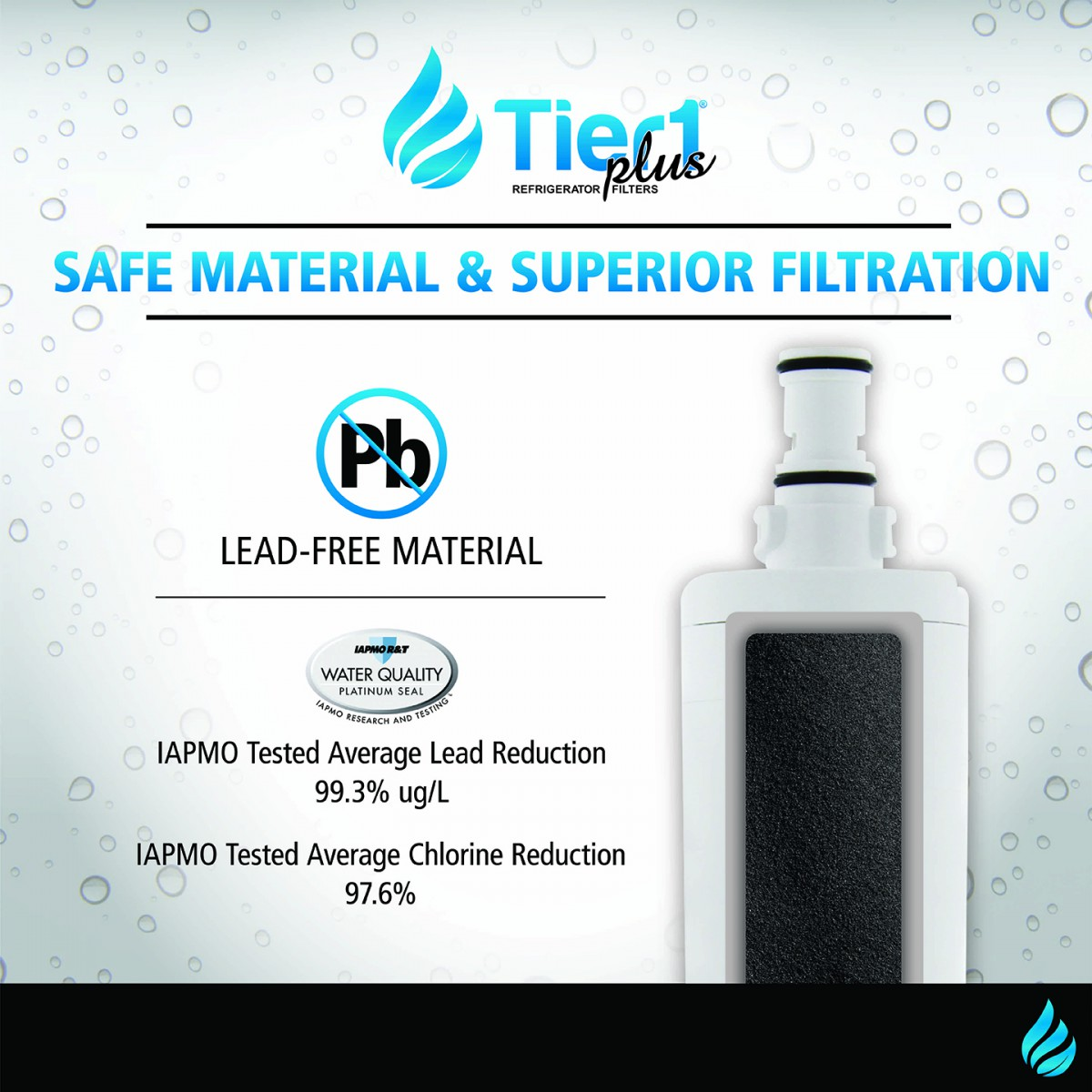 EDR5RXD1 EveryDrop 4396508/4396510 Whirlpool Comparable Tier1 Plus Lead  Reducing Refrigerator Water Filter